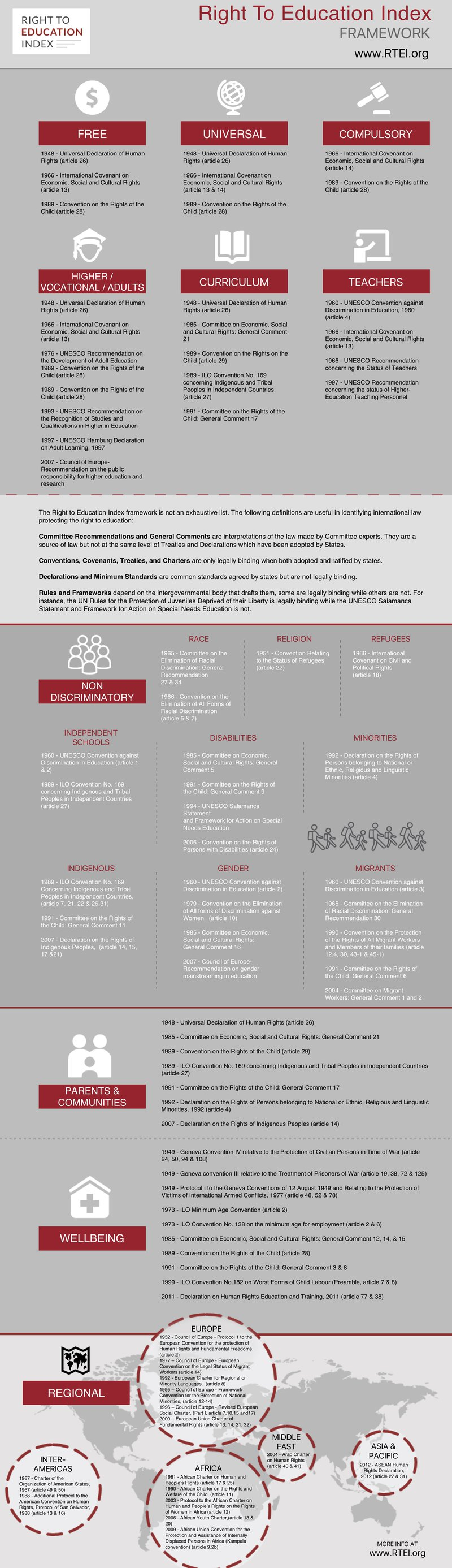 RTEI Framework Infographic